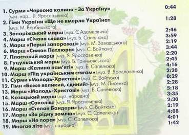 Українські гімни та марші